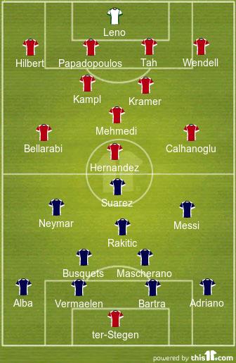 Footballmole ucl bayer leverkusen vs barcelona match preview team