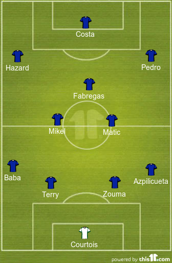 Predicted lineup of Chelsea against Crystal Palace, Baba Rahman to start? 1