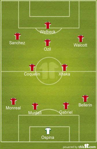 predicted Arsenal lineup vs west ham united