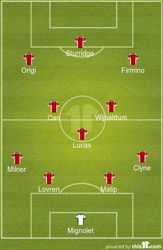 Liverpool lineup Vs Stoke City