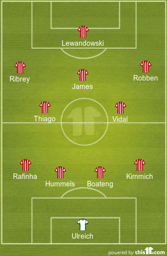 4-2-3-1 Bayern Munich Predicted Lineup Vs PSG: James ...