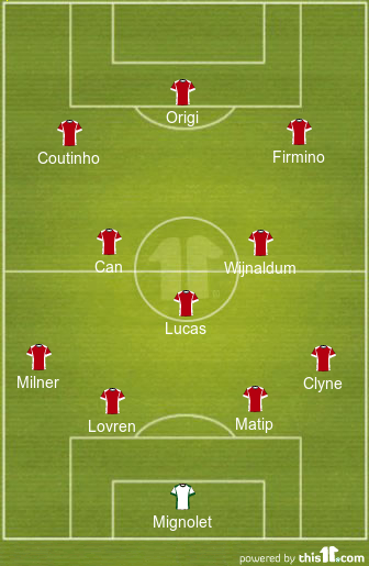 predicted Liverpool lineup Vs Crystal Palace