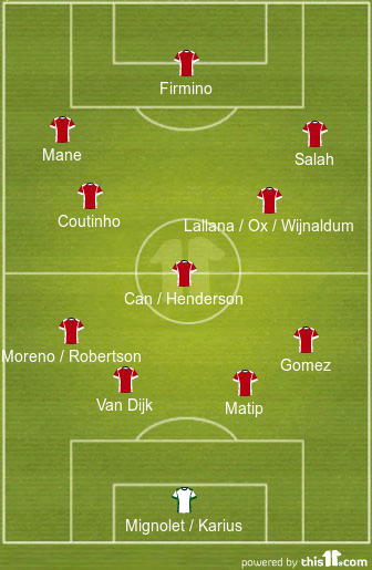 How Liverpool could line up at the back with their record-breaking signing 1