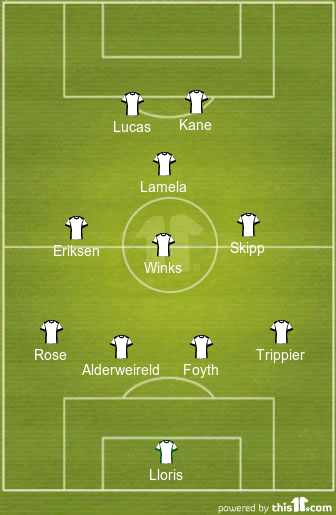 Skipp and Moura Start: Predicted Tottenham Hotspur Lineup vs Bournemouth 1