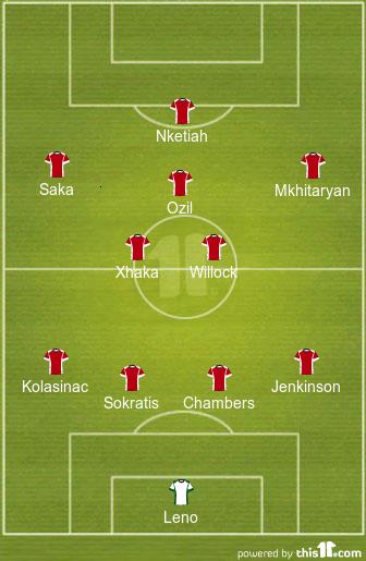 Pre Season Predicted 4 2 3 1 Arsenal Lineup Vs Fiorentina