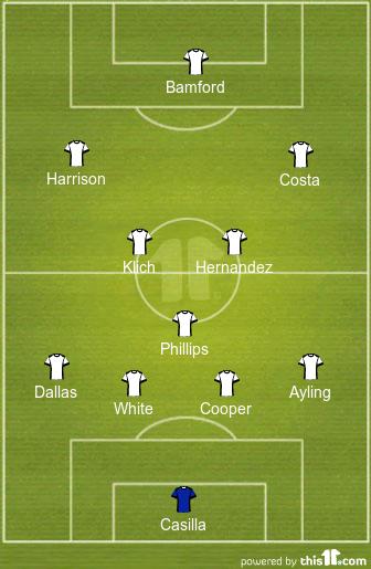 predicted leeds united lineup