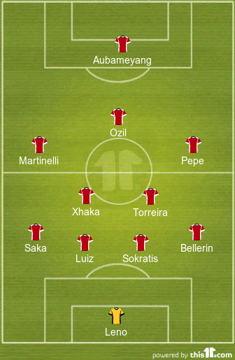 predicted arsenal lineup vs burnley