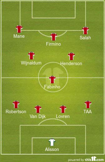 Fabinho To Start: 4-3-3 Liverpool Predicted Lineup To Face Aston Villa 1