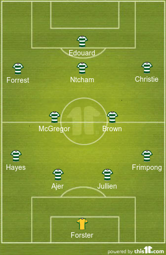 Celtic prediction