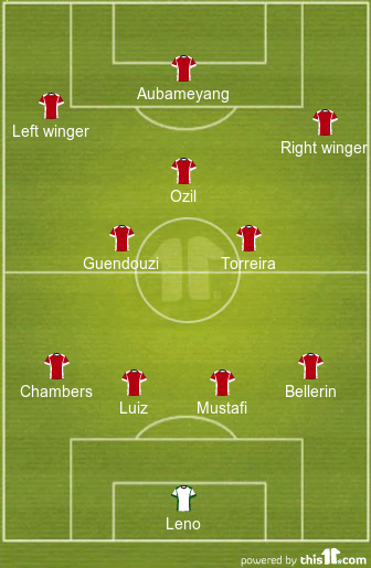 Arsenal Predicted line up