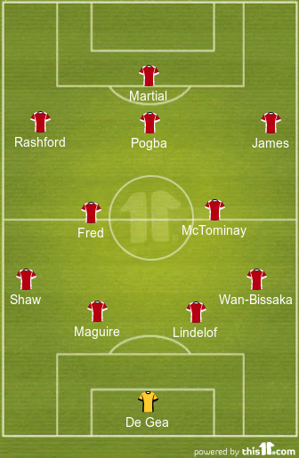 Manchester United predicted line-up