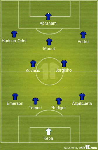 the predicted chelsea lineup vs brighton
