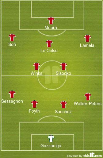 Tottenham prediction