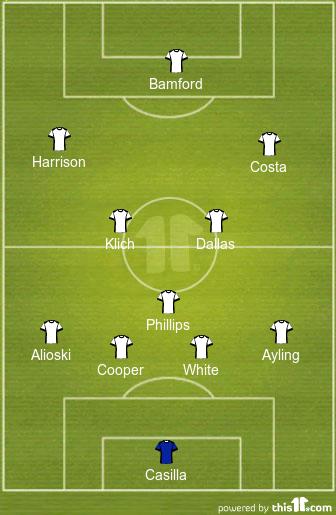 leeds united lineup vs Sheffield wednesday