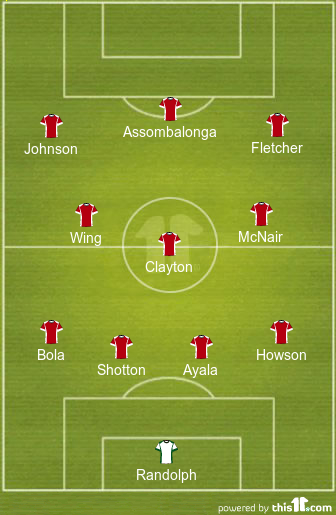 One Change Expected: 4-3-3 Predicted Middlesbrough Lineup To Face Millwall 1