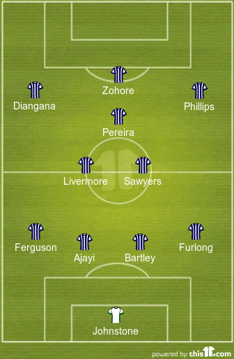 Pereira As The Playmaker | 4-2-3-1 Predicted West Brom Lineup vs Huddersfield Town 1