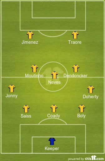 predicted wolves lineup vs arsenal