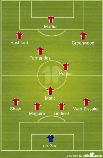 predicted manchester united lineup vs west ham united