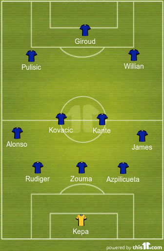 predicted chelsea lineup vs wolves
