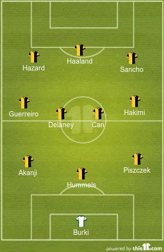 Predicted Borussia Dortmund Lineup vs Bayern Munich - Favre's likely shape