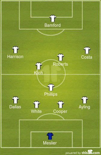 predicted Leeds united lineup vs cardiff city