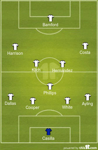 predicted leeds united lineup vs reading