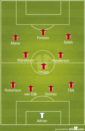 predicted liverpool lineup vs everton