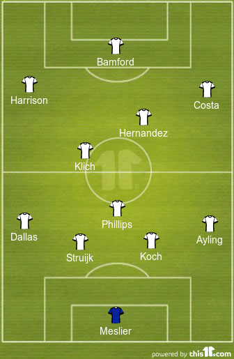 predicted leeds united lineup vs wolves