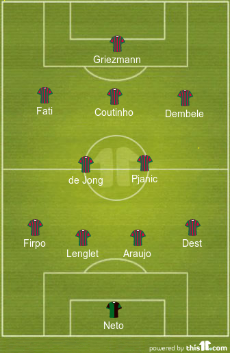 predicted barcelona lineup vs ferencvaros