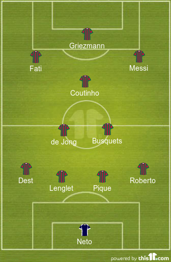 predicted barcelona lineup vs real madrid