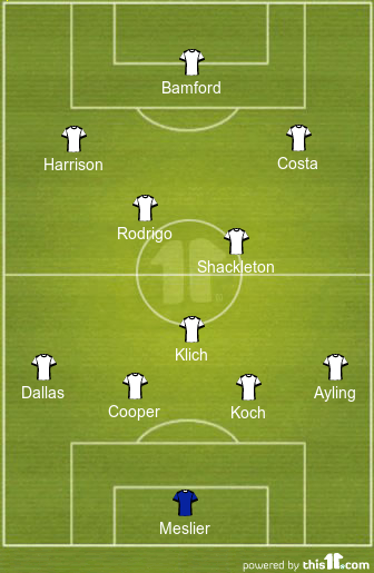 predicted leeds united lineup vs aston villa