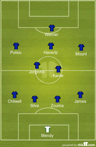 predicted chelsea lineup vs manchester united