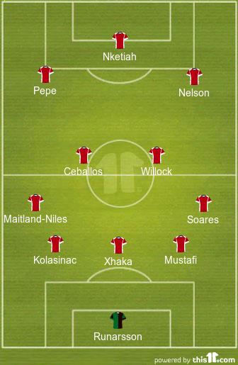 Predicted Arsenal Lineup vs Molde