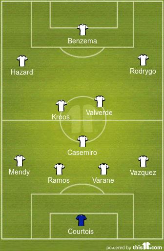 Predicted Real Madrid Lineup vs Inter Milan