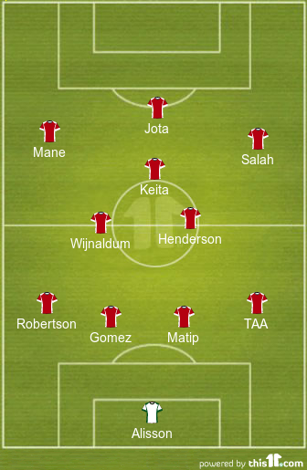 Jota and Matip to Start: Predicted Liverpool Lineup vs ...