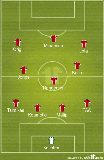 Predicted Liverpool Lineup vs Midtjylland