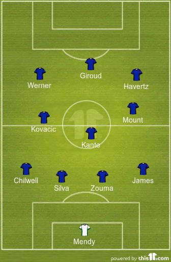 Predicted Chelsea Lineup vs Everton