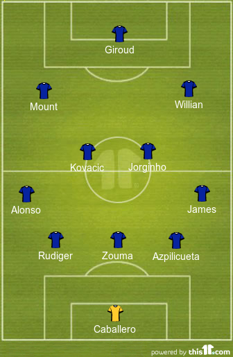 predicted chelsea lineup vs arsenal