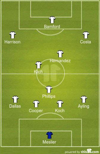 predicted leeds united lineup vs sheffield united