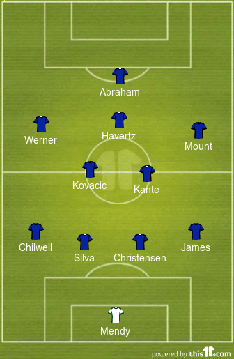 predicted chelsea lineup vs crystal palace