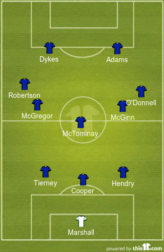 Best lineup for Scotland in Euro 2020