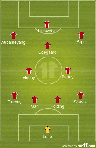 arsenal lineup