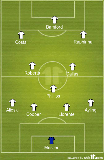 leeds united lineup