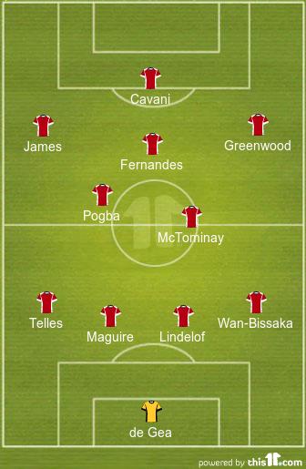 Man United lineup