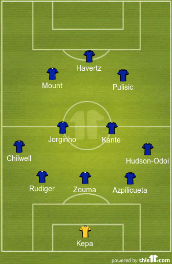 Predicted Chelsea Lineup vs Manchester City - FA Cup