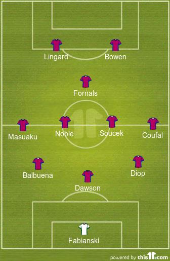 Predicted West Ham United Lineup vs Newcastle United