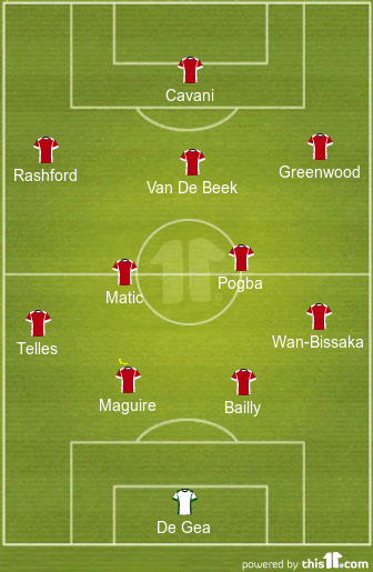 Predicted Manchester United Lineup vs AS Roma