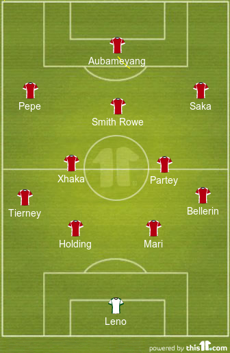 Predicted Arsenal Lineup vs Villarreal