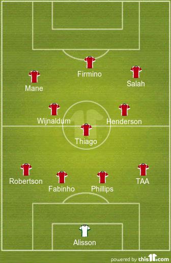 Predicted Liverpool Lineup vs Burnley