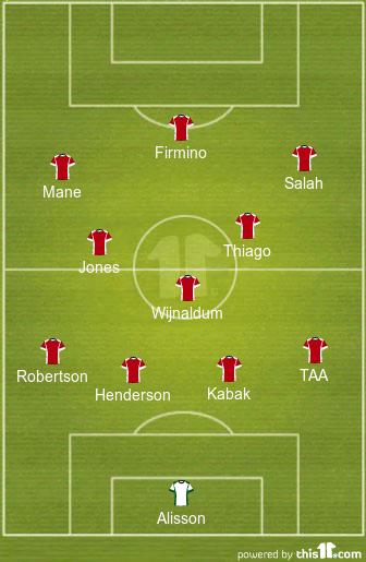 Predicted Liverpool Lineup vs Leipzig